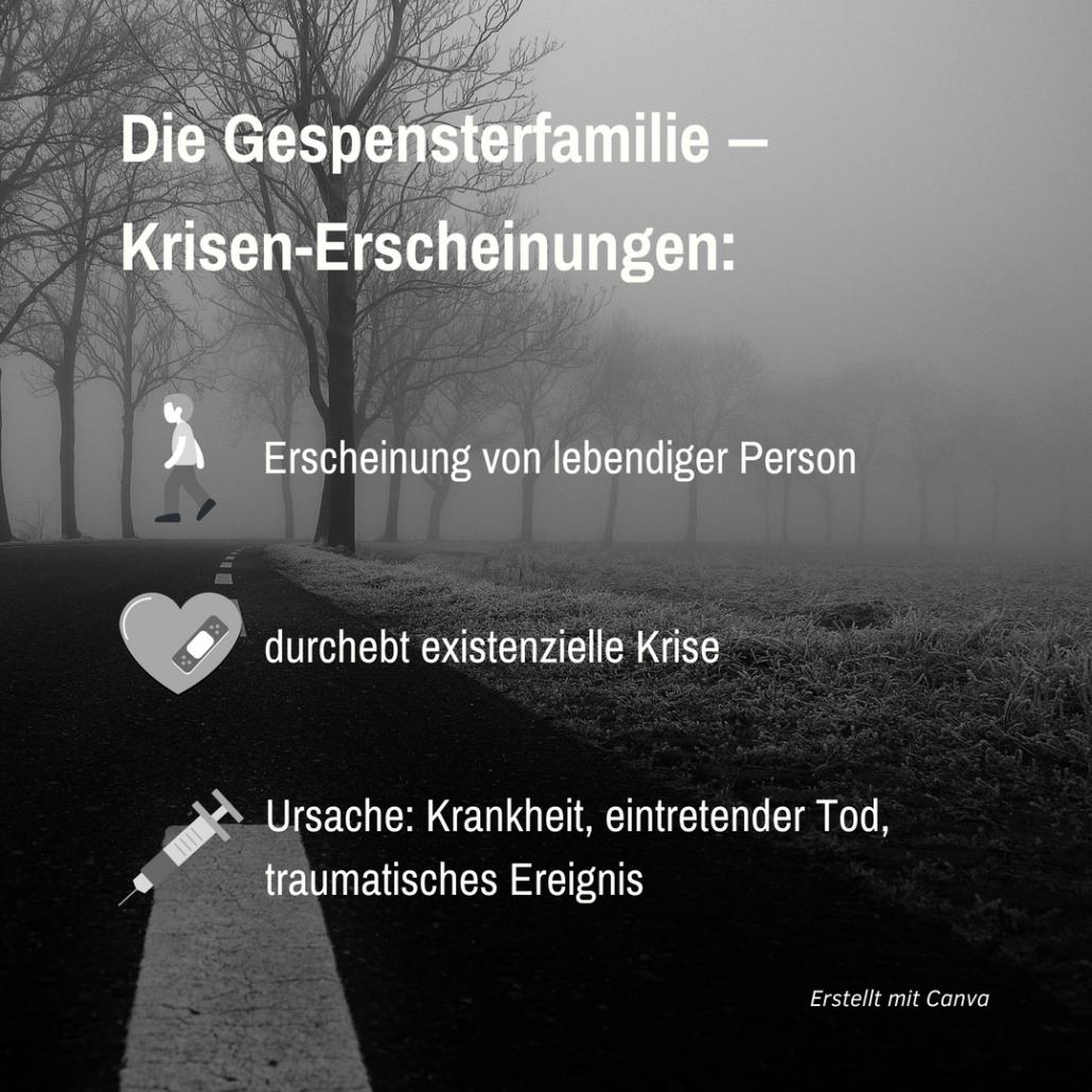 """Hintergrund: Straße durch Allee; Vordergrund: Schriftzug mit Symbolen zu Erscheinungen: """"Krisen-Erscheinungen"""""""